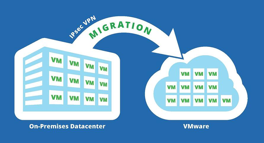 01 Reduce Complexity VMware 02_1.jpg