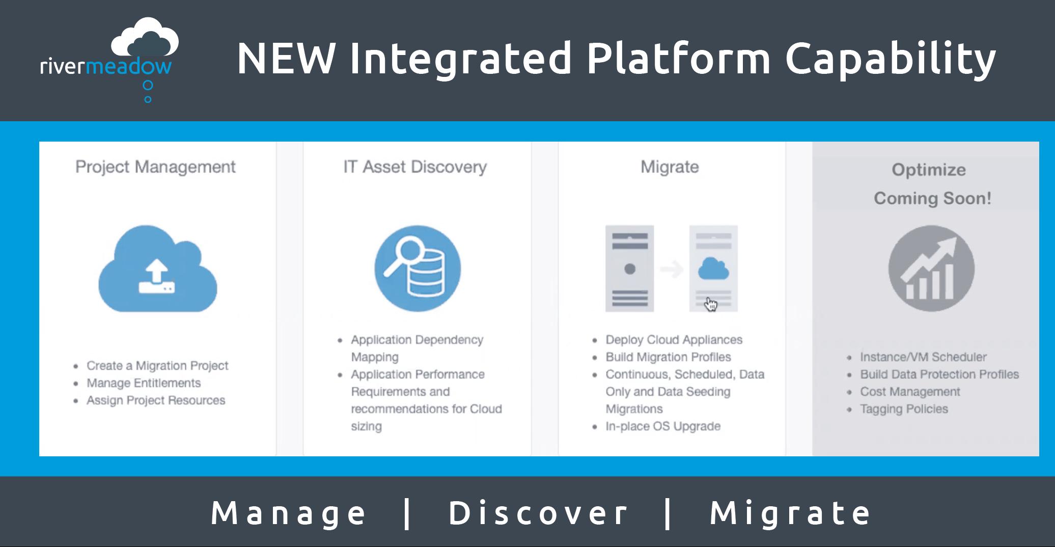 RiverMeadow's New Integrated Platform Capability