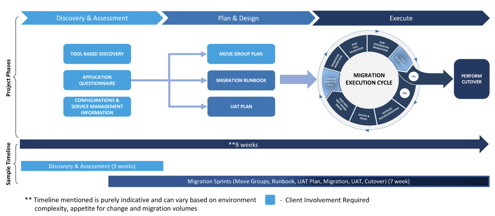 Services_Methodology_Slide