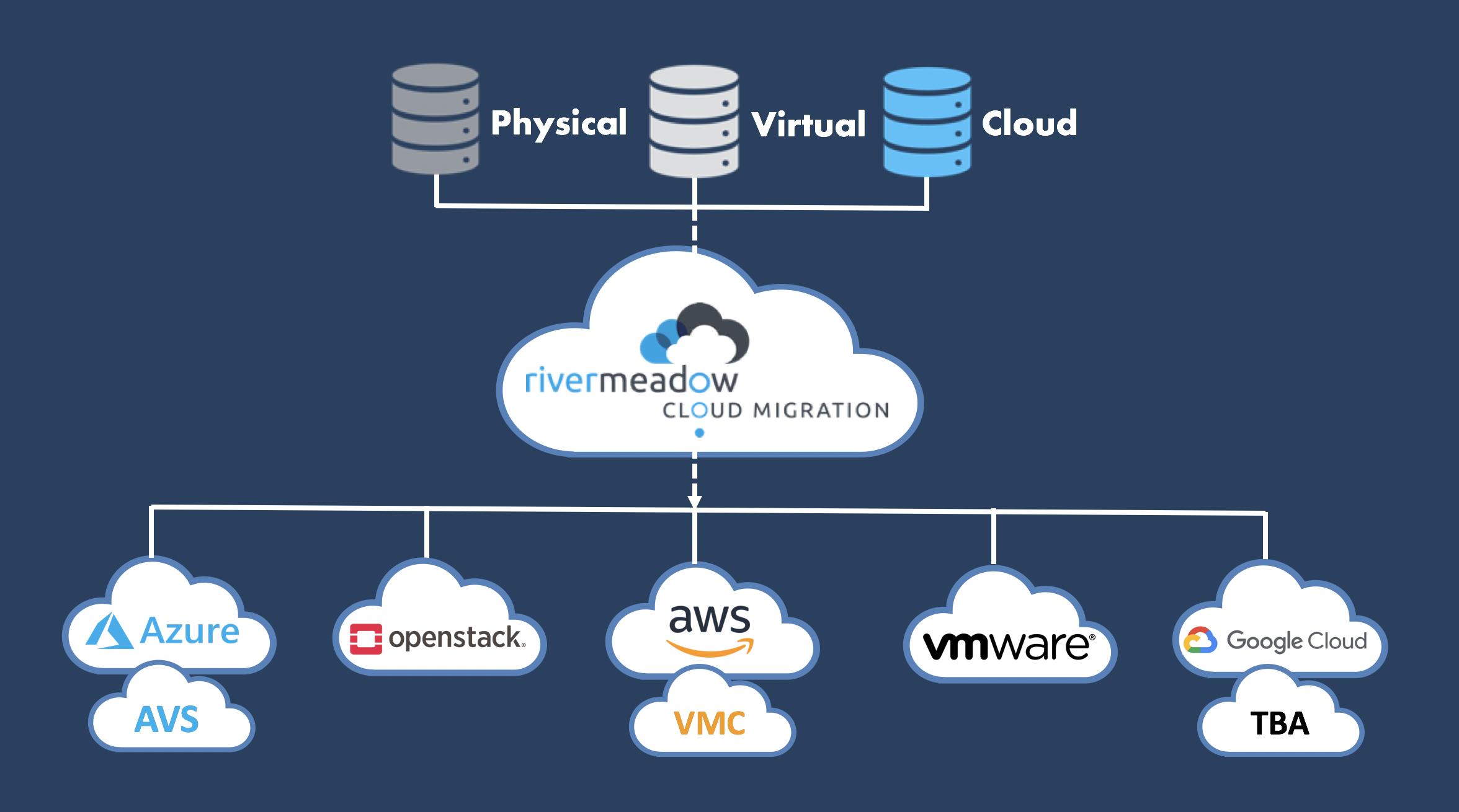 UC_VMware_FINAL