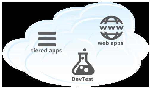 rm-saas-apps-cloud.png