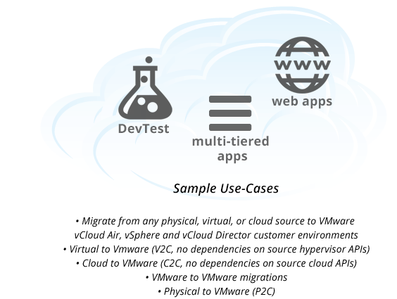 rm-saas-apps-clouds-vmware.png