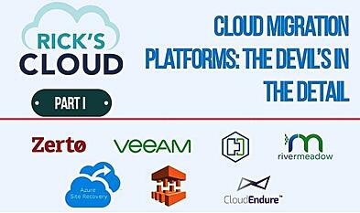 Rick's Cloud logo graphic