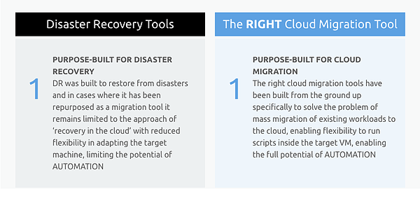 cloud migration v disaster recovery